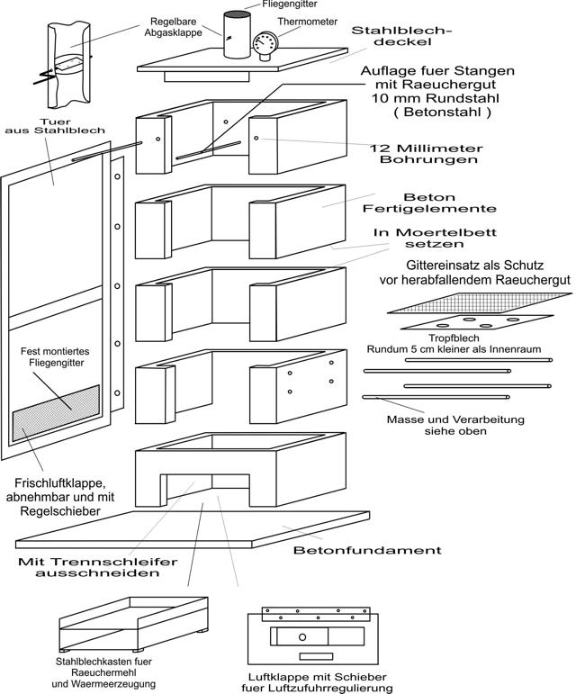 TerrassenUberdachung Holz Zeichnung ~ Räucherofen Bauzeichnung Pictures to pin on Pinterest